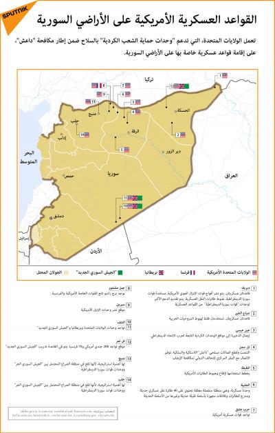 القوات الأمريكية تعود إلى 6 قواعد في سوريا